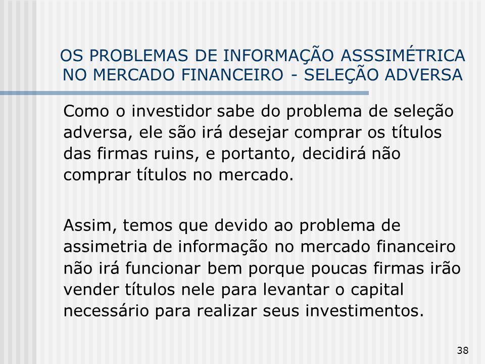 38 OS PROBLEMAS DE INFORMAÇÃO ASSSIMÉTRICA NO MERCADO FINANCEIRO - SELEÇÃO ADVERSA Como o investidor sabe do problema de seleção adversa, ele são irá