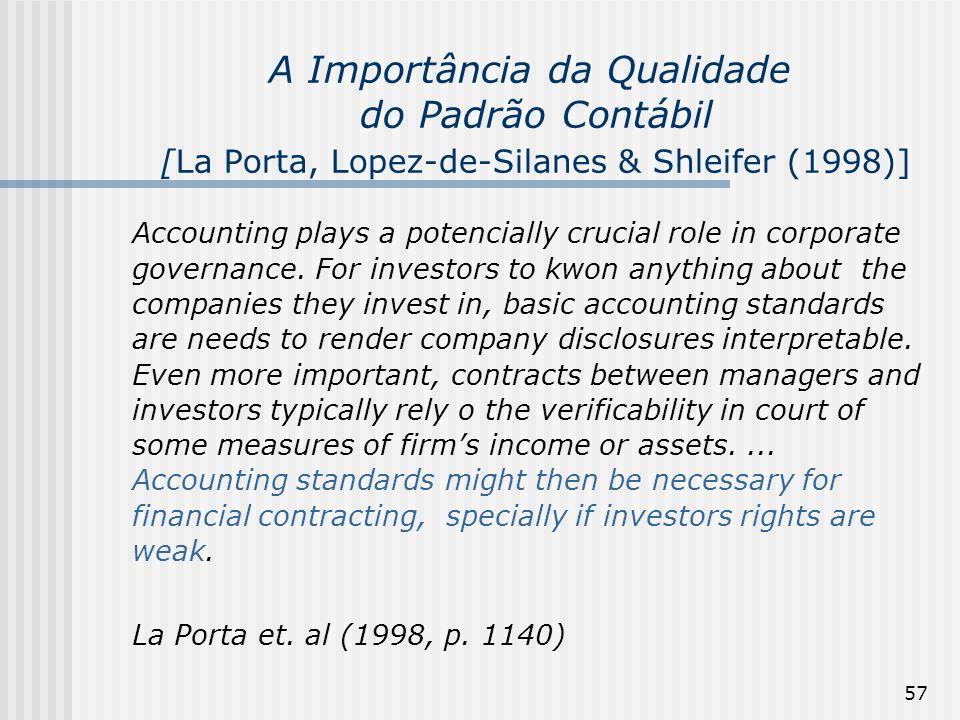 57 A Importância da Qualidade do Padrão Contábil [La Porta, Lopez-de-Silanes & Shleifer (1998)] Accounting plays a potencially crucial role in corpora