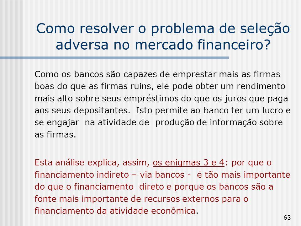 63 Como resolver o problema de seleção adversa no mercado financeiro? Como os bancos são capazes de emprestar mais as firmas boas do que as firmas rui