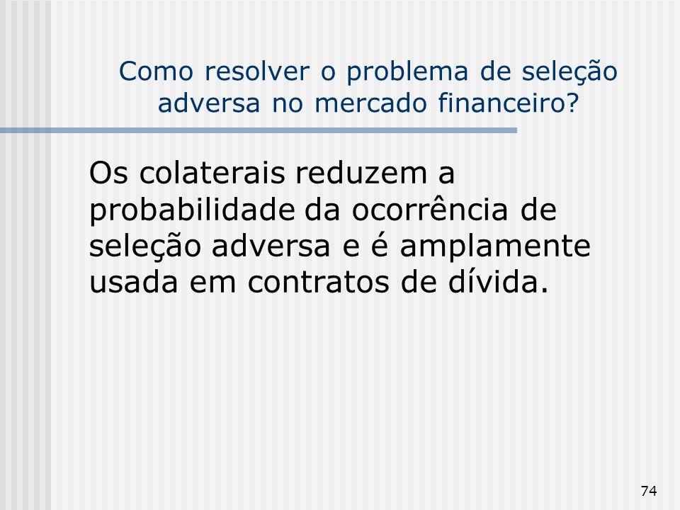 74 Como resolver o problema de seleção adversa no mercado financeiro? Os colaterais reduzem a probabilidade da ocorrência de seleção adversa e é ampla