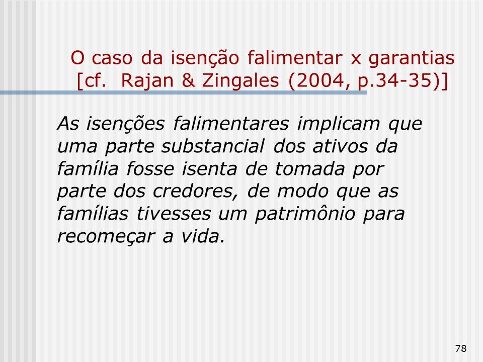 78 O caso da isenção falimentar x garantias [cf. Rajan & Zingales (2004, p.34-35)] As isenções falimentares implicam que uma parte substancial dos ati