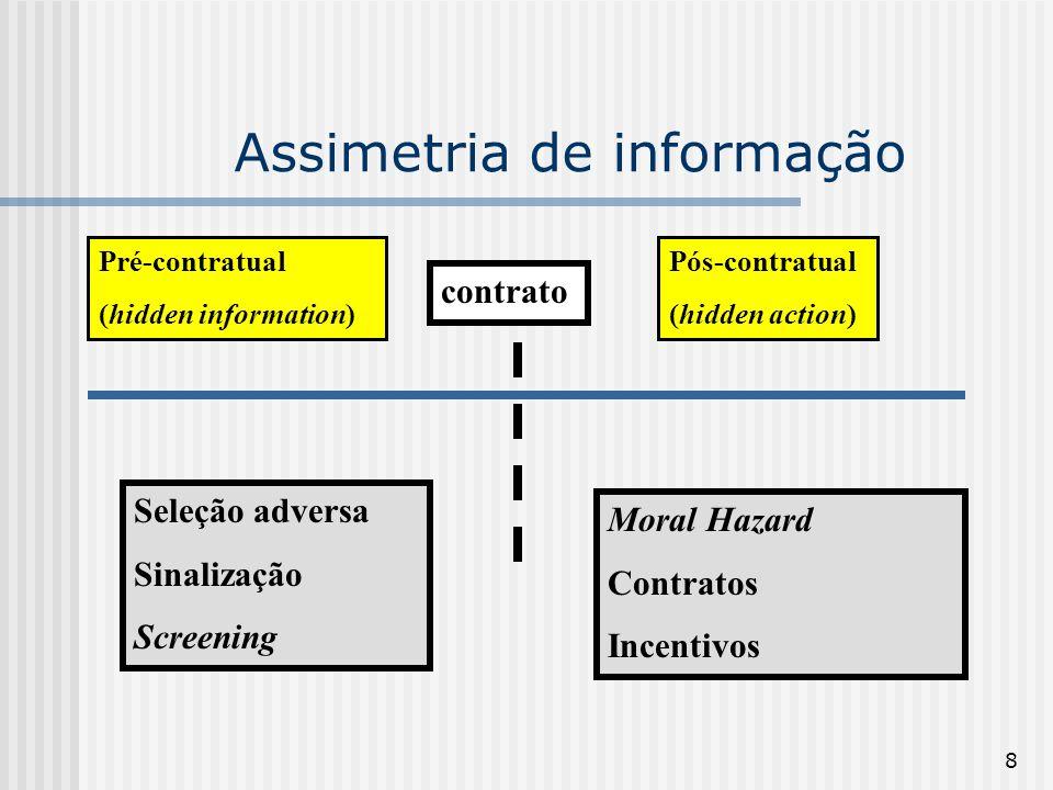 8 Assimetria de informação Seleção adversa Sinalização Screening Moral Hazard Contratos Incentivos contrato Pré-contratual (hidden information) Pós-co