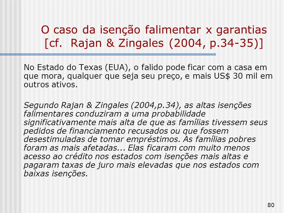 80 O caso da isenção falimentar x garantias [cf. Rajan & Zingales (2004, p.34-35)] No Estado do Texas (EUA), o falido pode ficar com a casa em que mor