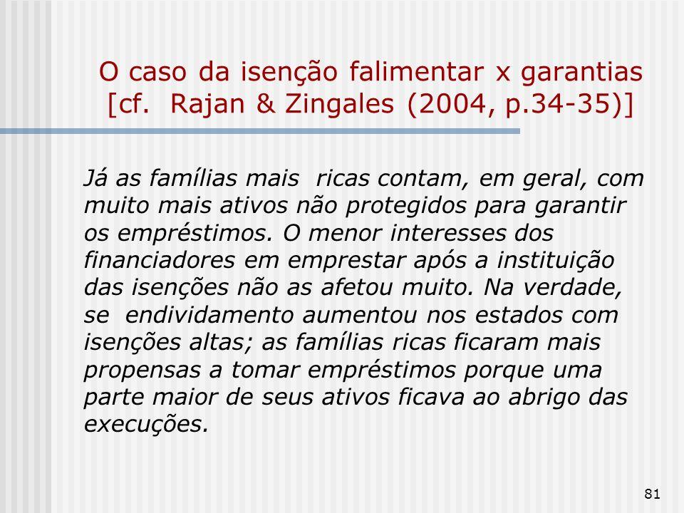 81 O caso da isenção falimentar x garantias [cf. Rajan & Zingales (2004, p.34-35)] Já as famílias mais ricas contam, em geral, com muito mais ativos n