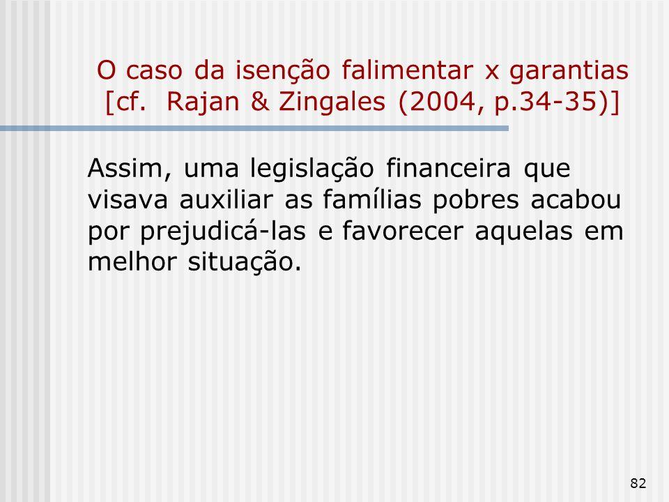 82 O caso da isenção falimentar x garantias [cf. Rajan & Zingales (2004, p.34-35)] Assim, uma legislação financeira que visava auxiliar as famílias po