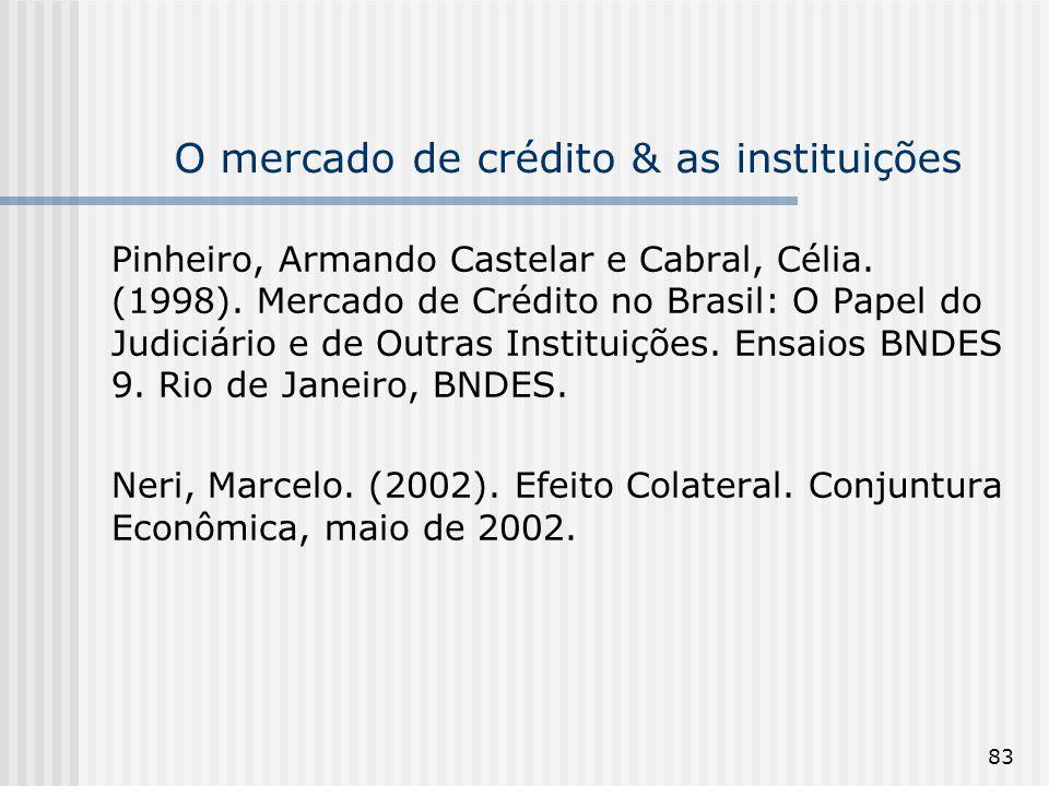 83 O mercado de crédito & as instituições Pinheiro, Armando Castelar e Cabral, Célia. (1998). Mercado de Crédito no Brasil: O Papel do Judiciário e de