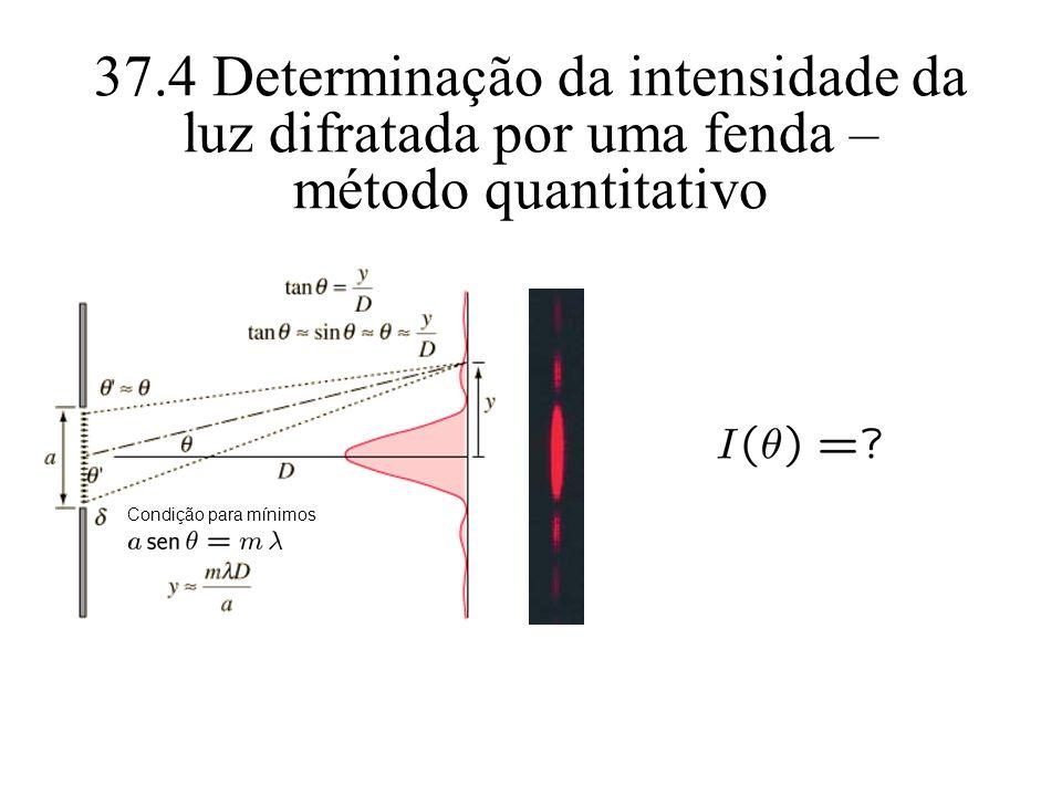 37.4 Determinação da intensidade da luz difratada por uma fenda – método quantitativo Condição para mínimos