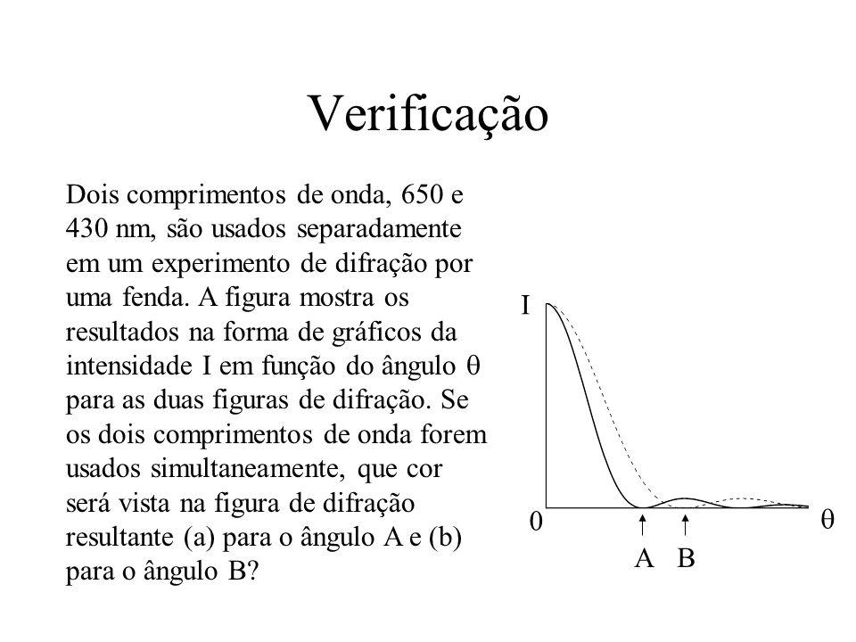 Verificação AB I 0 Dois comprimentos de onda, 650 e 430 nm, são usados separadamente em um experimento de difração por uma fenda. A figura mostra os r