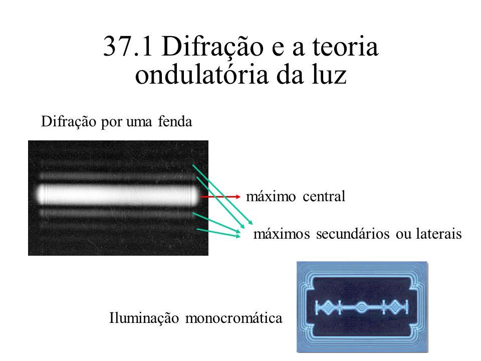 37.1 Difração e a teoria ondulatória da luz Difração por uma fenda máximo central máximos secundários ou laterais Iluminação monocromática