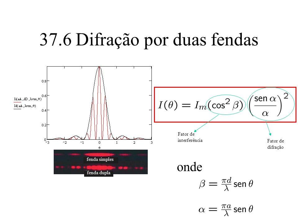 37.6 Difração por duas fendas fenda dupla fenda simples onde Fator de interferência Fator de difração