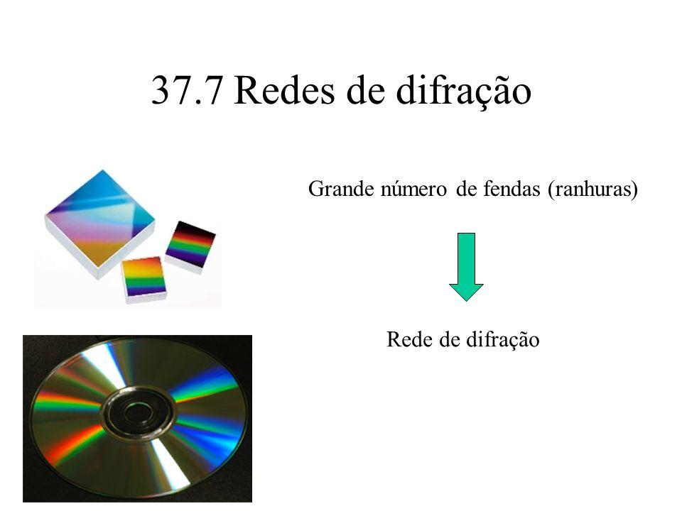 37.7 Redes de difração Grande número de fendas (ranhuras) Rede de difração