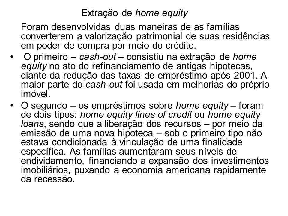 Extração de home equity Foram desenvolvidas duas maneiras de as famílias converterem a valorização patrimonial de suas residências em poder de compra