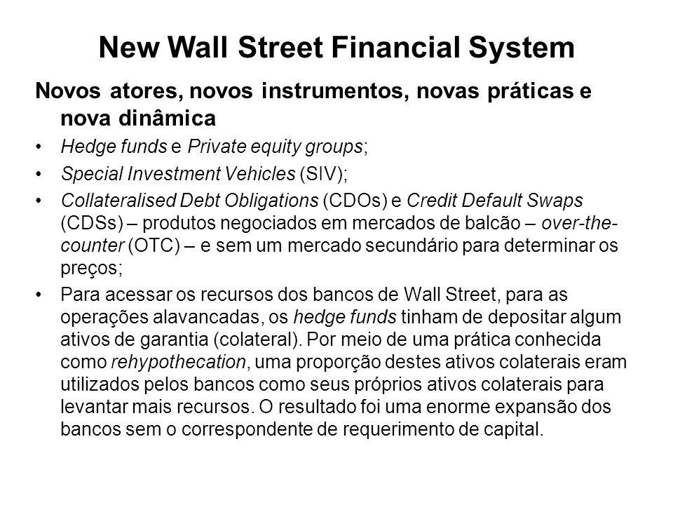 New Wall Street Financial System Novos atores, novos instrumentos, novas práticas e nova dinâmica Hedge funds e Private equity groups; Special Investm
