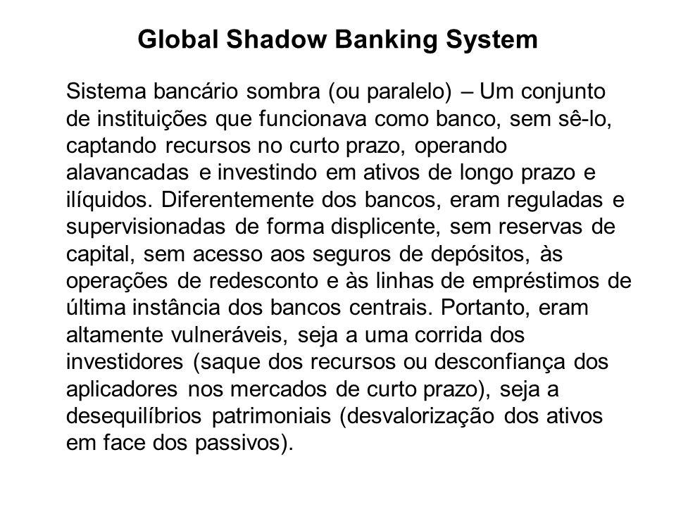 Global Shadow Banking System Sistema bancário sombra (ou paralelo) – Um conjunto de instituições que funcionava como banco, sem sê-lo, captando recurs