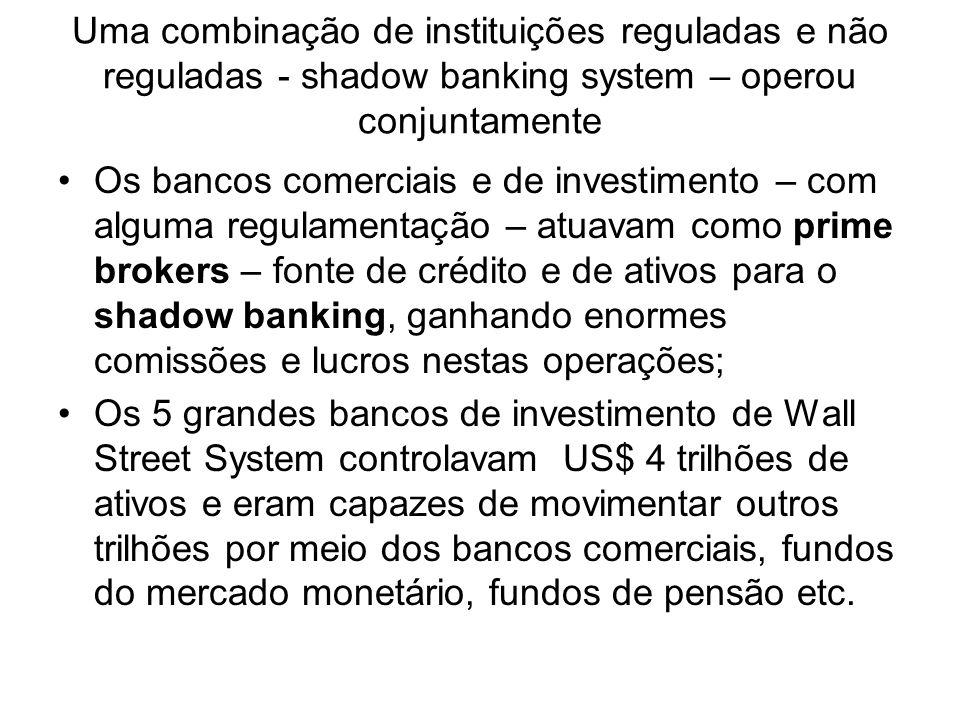 Uma combinação de instituições reguladas e não reguladas - shadow banking system – operou conjuntamente Os bancos comerciais e de investimento – com a