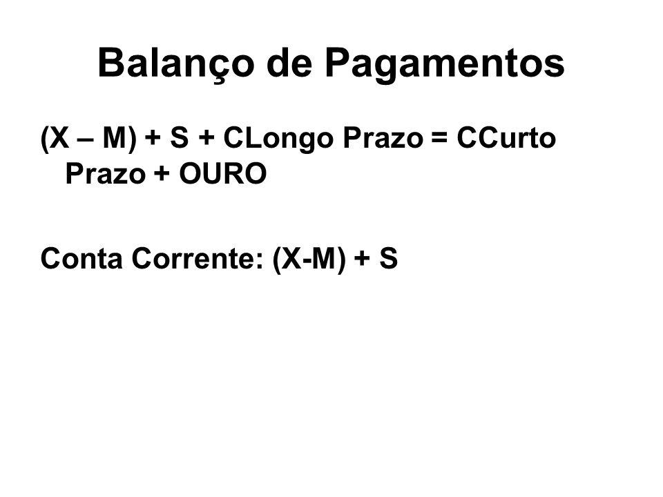 Balanço de Pagamentos (X – M) + S + CLongo Prazo = CCurto Prazo + OURO Conta Corrente: (X-M) + S