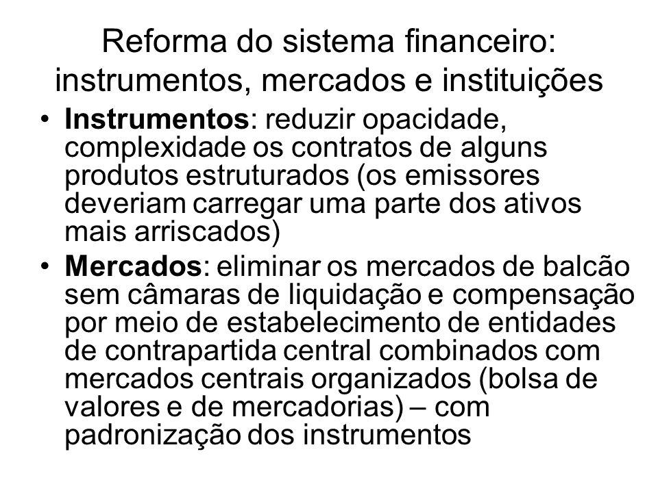 Reforma do sistema financeiro: instrumentos, mercados e instituições Instrumentos: reduzir opacidade, complexidade os contratos de alguns produtos est
