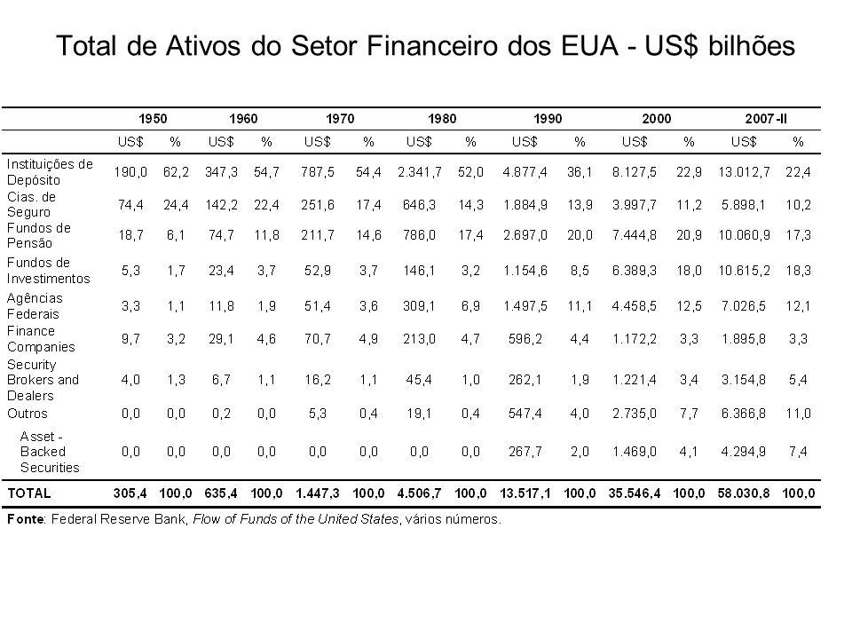 Países do G-20 – Dinâmica da Divida e Resultado Primário Estabilizador da Divida (Em % do PIB) Fonte: Extraído de Horton; Kumar & Mauro, 2009, p.