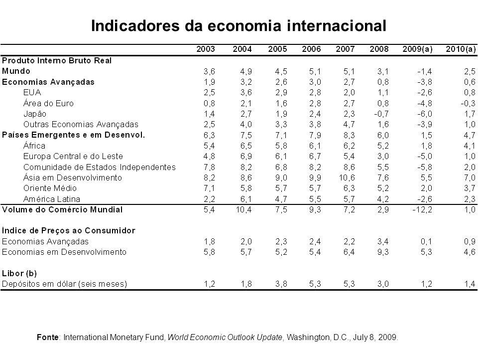 Indicadores da economia internacional Fonte: International Monetary Fund, World Economic Outlook Update, Washington, D.C., July 8, 2009.