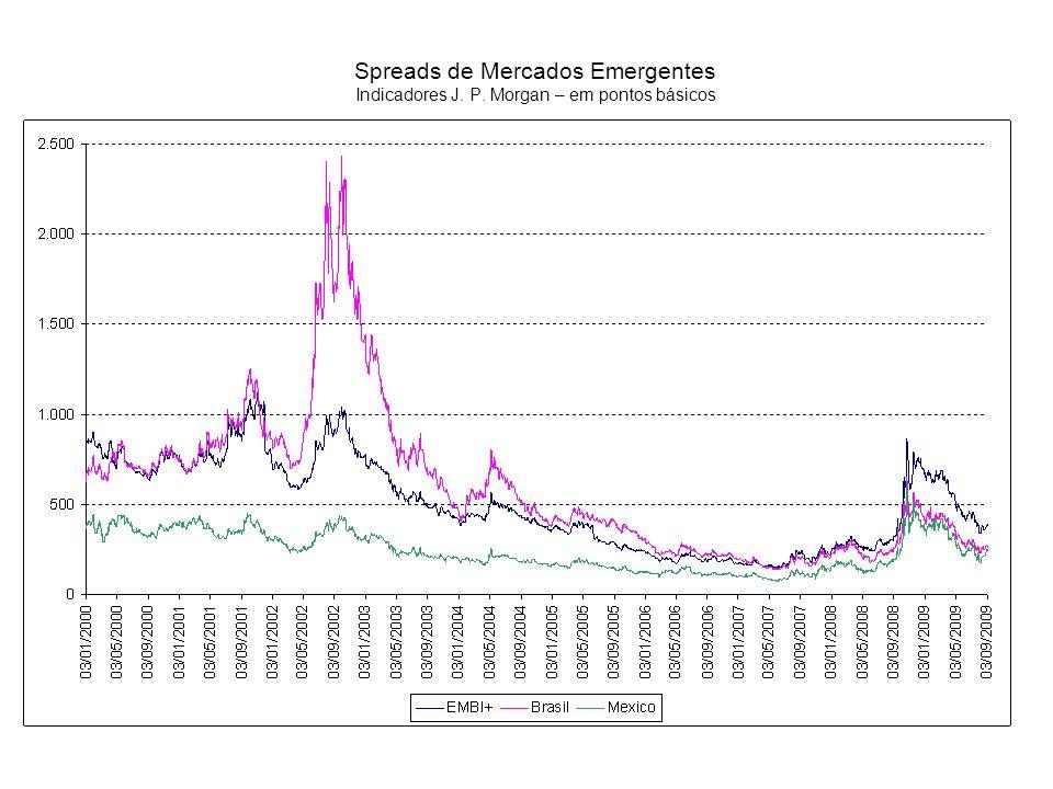 Spreads de Mercados Emergentes Indicadores J. P. Morgan – em pontos básicos
