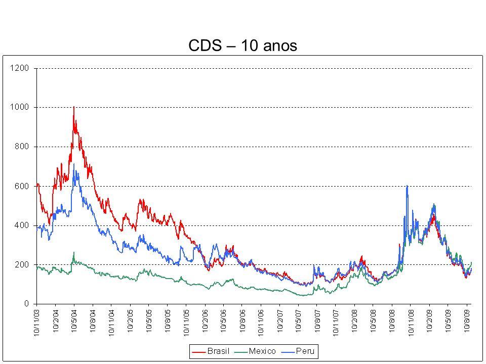 CDS – 10 anos