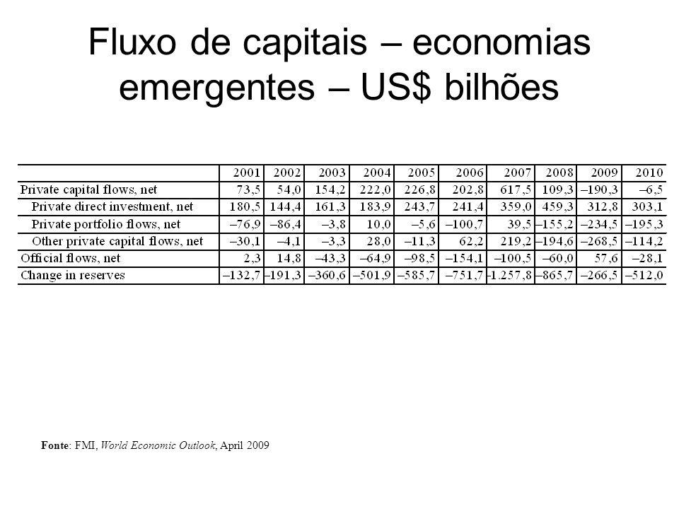 Fluxo de capitais – economias emergentes – US$ bilhões Fonte: FMI, World Economic Outlook, April 2009