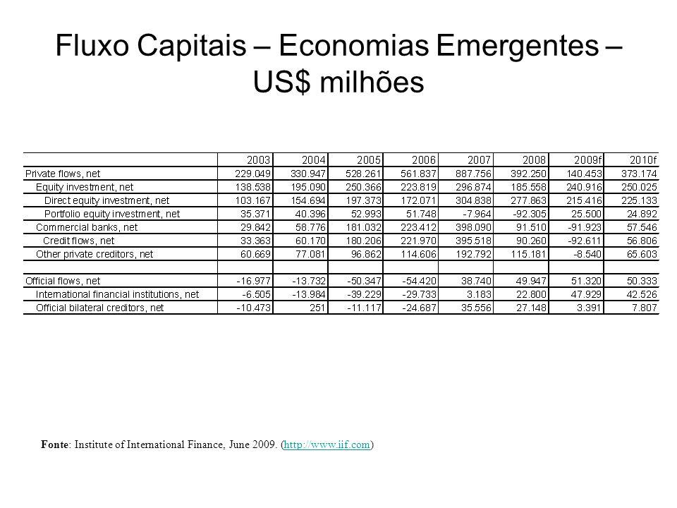 Fluxo Capitais – Economias Emergentes – US$ milhões Fonte: Institute of International Finance, June 2009. (http://www.iif.com)http://www.iif.com