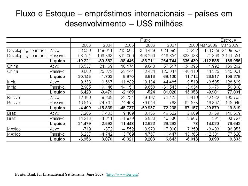 Fluxo e Estoque – empréstimos internacionais – países em desenvolvimento – US$ milhões Fonte: Bank for International Settlements, June 2009. (http://w