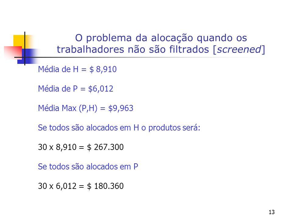 13 O problema da alocação quando os trabalhadores não são filtrados [screened] Média de H = $ 8,910 Média de P = $6,012 Média Max (P,H) = $9,963 Se todos são alocados em H o produtos será: 30 x 8,910 = $ 267.300 Se todos são alocados em P 30 x 6,012 = $ 180.360