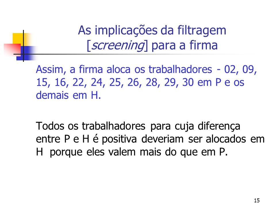 15 As implicações da filtragem [screening] para a firma Assim, a firma aloca os trabalhadores - 02, 09, 15, 16, 22, 24, 25, 26, 28, 29, 30 em P e os demais em H.