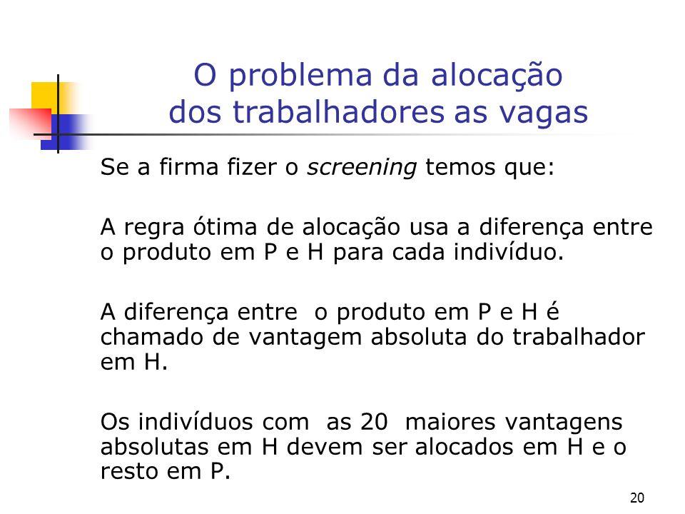 20 O problema da alocação dos trabalhadores as vagas Se a firma fizer o screening temos que: A regra ótima de alocação usa a diferença entre o produto em P e H para cada indivíduo.