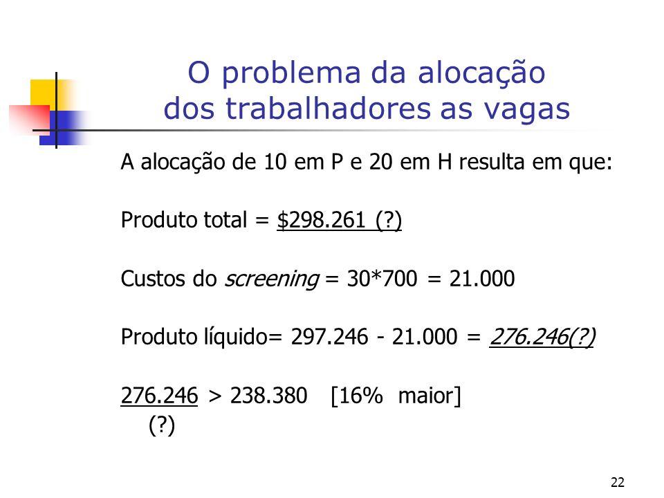 22 O problema da alocação dos trabalhadores as vagas A alocação de 10 em P e 20 em H resulta em que: Produto total = $298.261 ( ) Custos do screening = 30*700 = 21.000 Produto líquido= 297.246 - 21.000 = 276.246( ) 276.246 > 238.380 [16% maior] ( )
