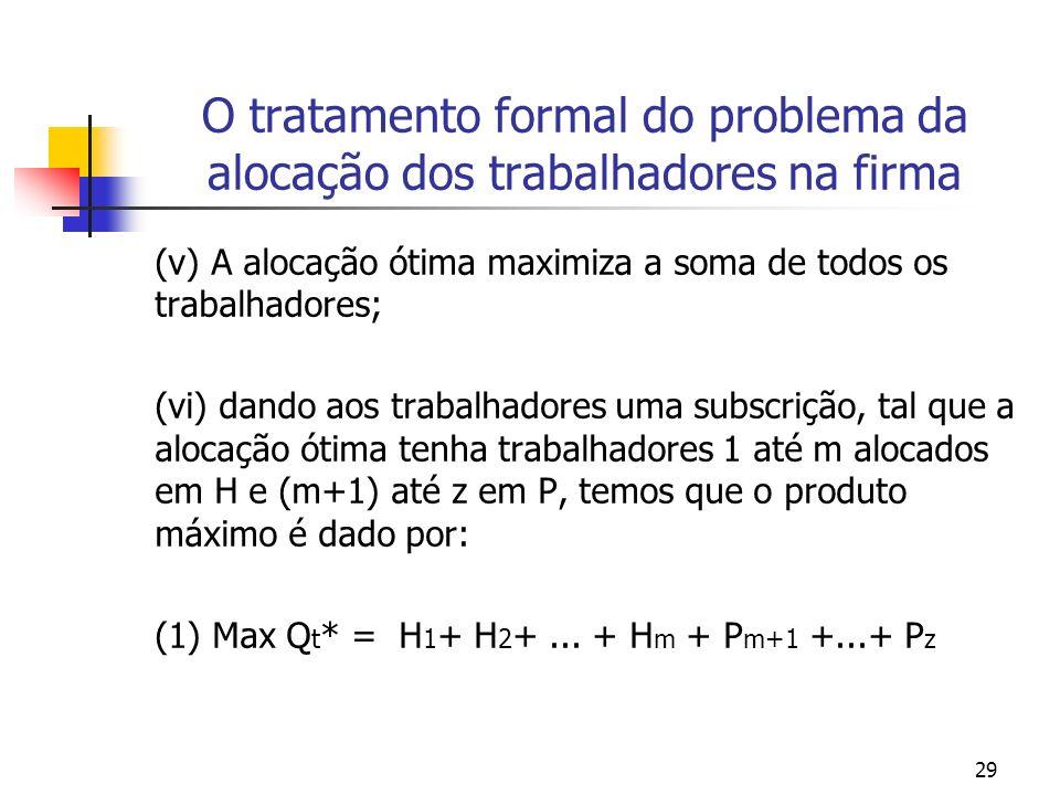 29 O tratamento formal do problema da alocação dos trabalhadores na firma (v) A alocação ótima maximiza a soma de todos os trabalhadores; (vi) dando aos trabalhadores uma subscrição, tal que a alocação ótima tenha trabalhadores 1 até m alocados em H e (m+1) até z em P, temos que o produto máximo é dado por: (1) Max Q t * = H 1 + H 2 +...