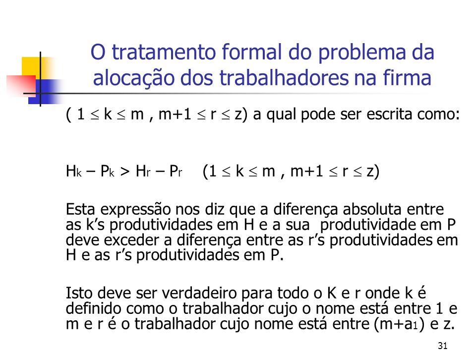 31 O tratamento formal do problema da alocação dos trabalhadores na firma ( 1 k m, m+1 r z) a qual pode ser escrita como: H k – P k > H r – P r (1 k m, m+1 r z) Esta expressão nos diz que a diferença absoluta entre as ks produtividades em H e a sua produtividade em P deve exceder a diferença entre as rs produtividades em H e as rs produtividades em P.