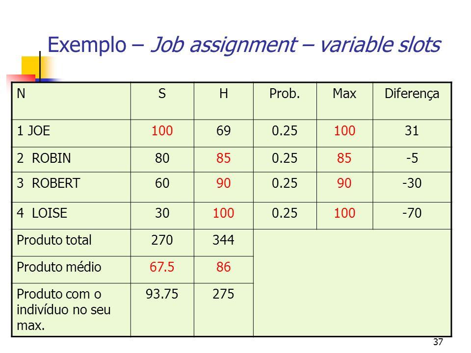 37 Exemplo – Job assignment – variable slots NSHProb.MaxDiferença 1 JOE100690.2510031 2 ROBIN80850.2585-5 3 ROBERT60900.2590-30 4 LOISE301000.25100-70 Produto total270344 Produto médio67.586 Produto com o indivíduo no seu max.