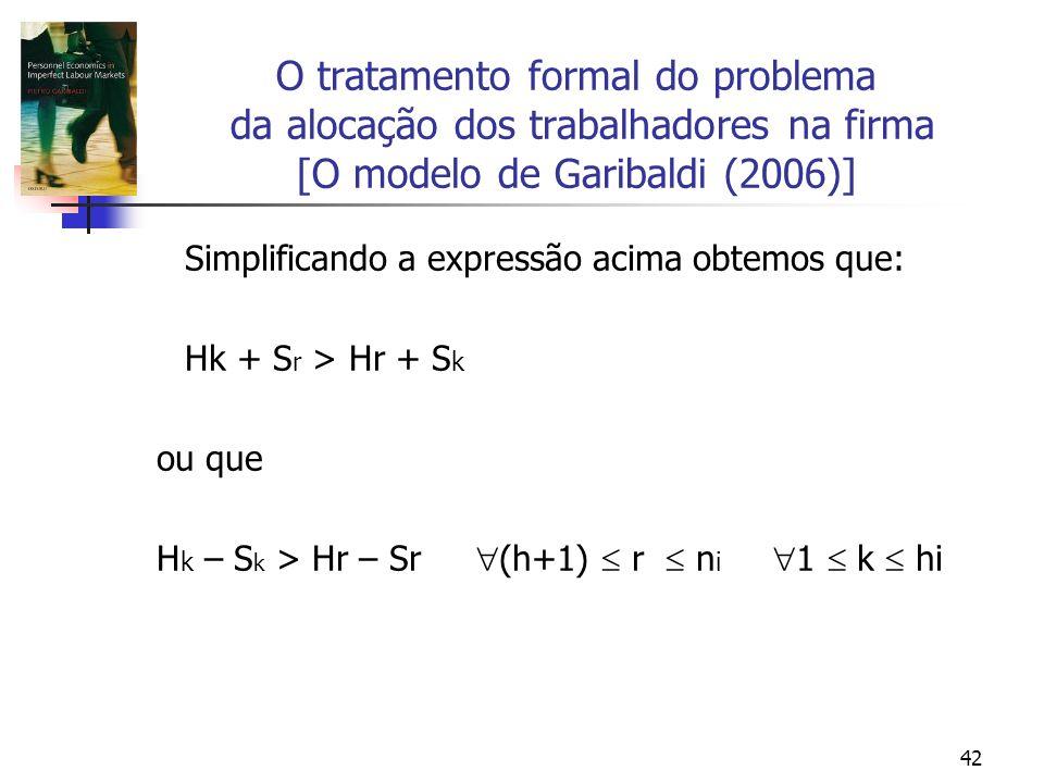 42 O tratamento formal do problema da alocação dos trabalhadores na firma [O modelo de Garibaldi (2006)] Simplificando a expressão acima obtemos que: Hk + S r > Hr + S k ou que H k – S k > Hr – Sr (h+1) r n i 1 k hi