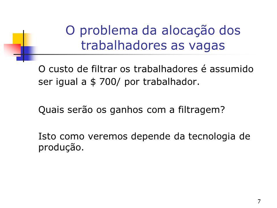 28 O tratamento formal do problema da alocação dos trabalhadores na firma [Lazear (1998)] Suponha que existam: (i) z trabalhadores e z vagas; (ii) m cargo do tipo H e (z-m) cargos do tipo P; (iii) assim, m dos z trabalhadores devem ser alocados a H e (m-z) devem ser alocados em P; (iv) Hi – é o produto por trabalhador i em H e Pi – produto do trabalhador i em P;