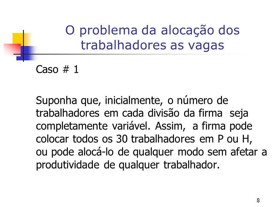 O tratamento formal do problema da alocação dos trabalhadores na firma [O modelo de Garibaldi (2006)] Caso com o número fixo de vagas