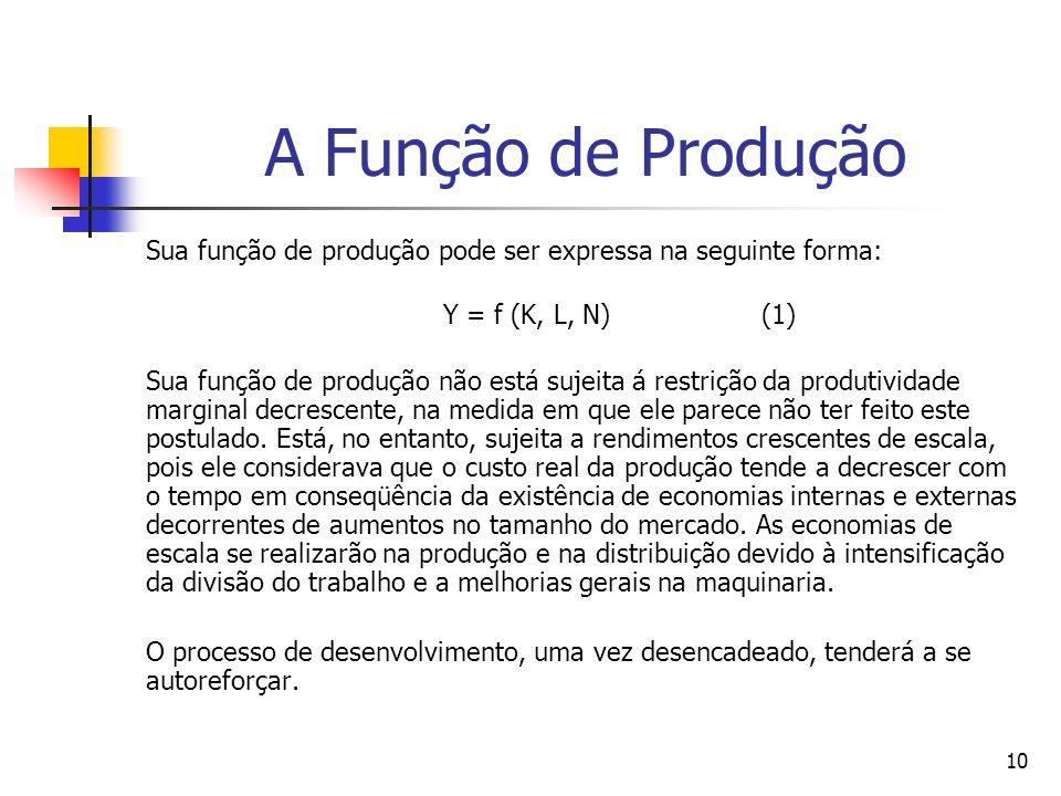 9 A Função de Produção Smith (1776) reconheceu a existência de três fatores de produção: (i) trabalho; (ii) capital (estoque); (iii) terra.