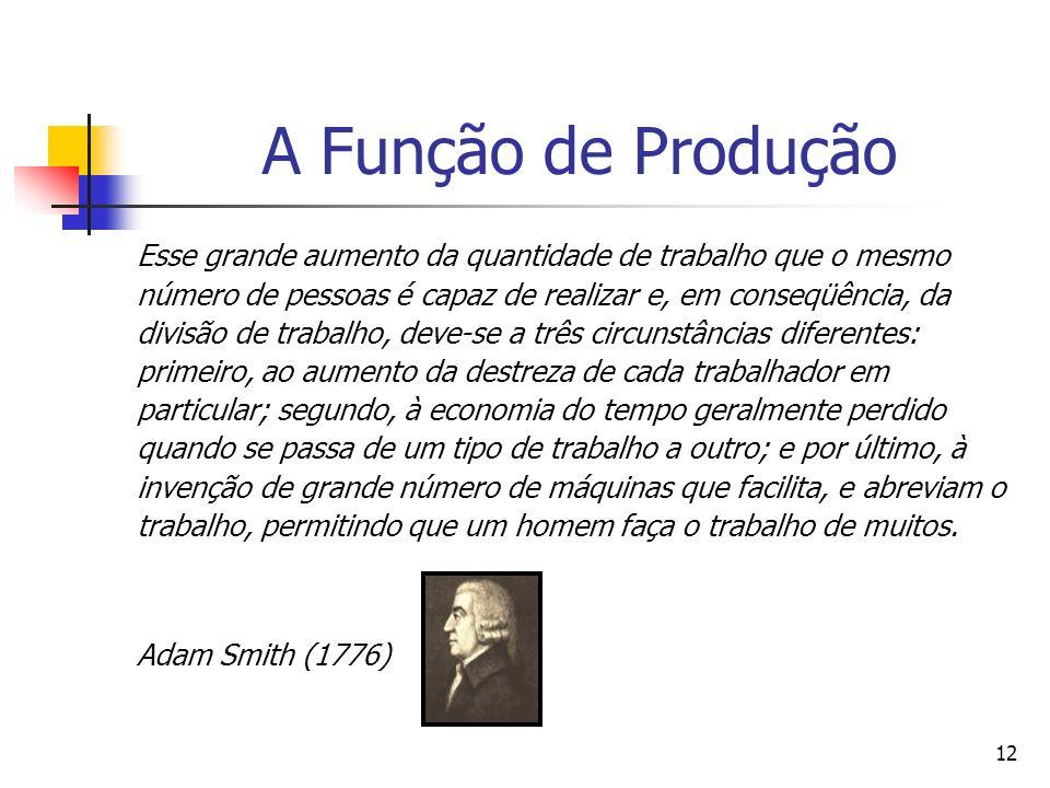 11 A Função de Produção Adam Smith (1776) introduziu também uma suposição explicita com respeito aos determinantes da produtividade do trabalho e da t