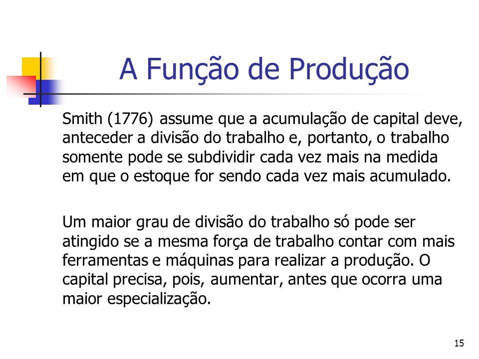 14 A Função de Produção Quando o mercado é muito pequeno, ninguém se anima a dedicar-se inteiramente a uma ocupação, por falta de capacidade para troc