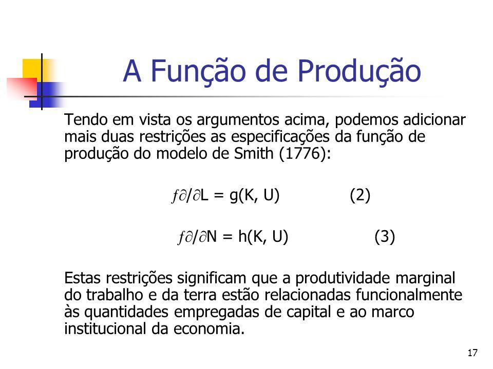 16 A Função de Produção A regulamentação do comércio interno e externo também influencia o tamanho do mercado e a produtividade do trabalho. Qualquer