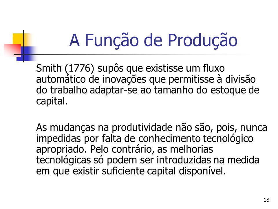 17 A Função de Produção Tendo em vista os argumentos acima, podemos adicionar mais duas restrições as especificações da função de produção do modelo d