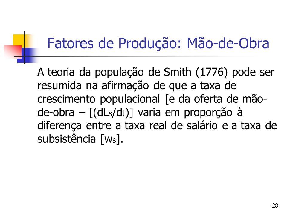 27 Fatores de Produção: Mão-de-Obra A taxa de salário limite [w s ] é aquela que não é nem muito baixa e nem muito alta para ocasionar um aumento numé