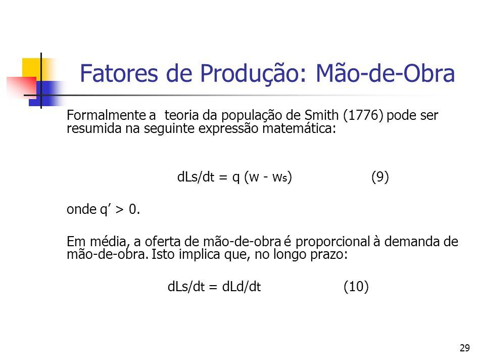 28 Fatores de Produção: Mão-de-Obra A teoria da população de Smith (1776) pode ser resumida na afirmação de que a taxa de crescimento populacional [e