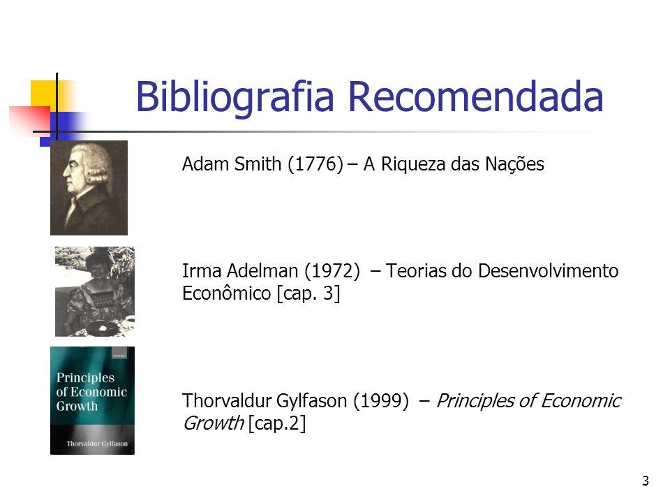 3 Bibliografia Recomendada Adam Smith (1776) – A Riqueza das Nações Irma Adelman (1972) – Teorias do Desenvolvimento Econômico [cap.