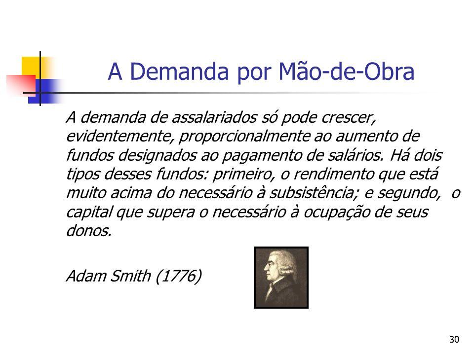 29 Fatores de Produção: Mão-de-Obra Formalmente a teoria da população de Smith (1776) pode ser resumida na seguinte expressão matemática: dLs/d t = q