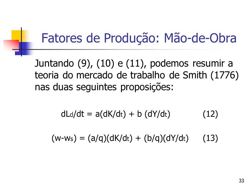 32 Fatores de Produção: Mão-de-Obra dL d /dt = a(dK/d t ) + b(dY/d t )(11) Onde: a > 0 e b > 0.