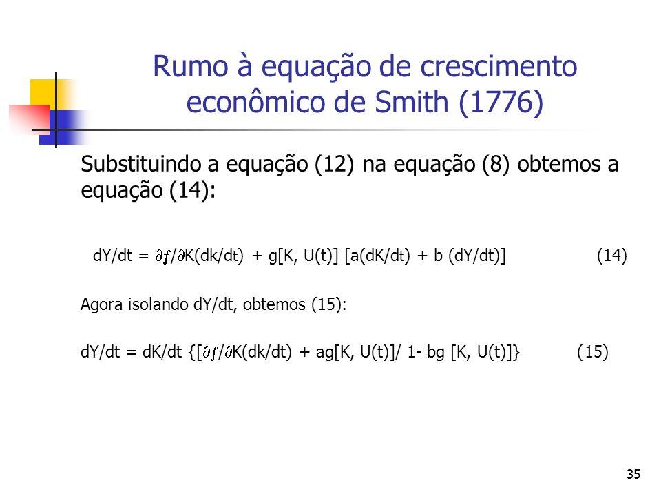 34 Fatores de Produção: Mão-de-Obra A equação (12) mostra que o crescimento da força de trabalho está relacionado com o crescimento da renda [(dY/d t