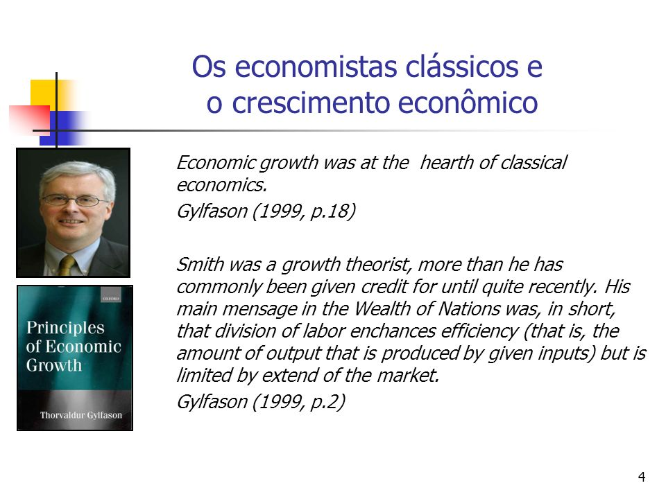 3 Bibliografia Recomendada Adam Smith (1776) – A Riqueza das Nações Irma Adelman (1972) – Teorias do Desenvolvimento Econômico [cap. 3] Thorvaldur Gyl